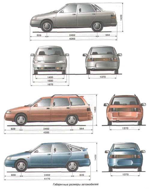 Габаритные размеры автомобилей