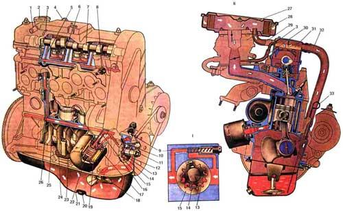 Смазка двигателя. 1.